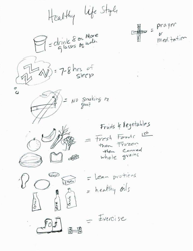 Drawing of healthy activities
