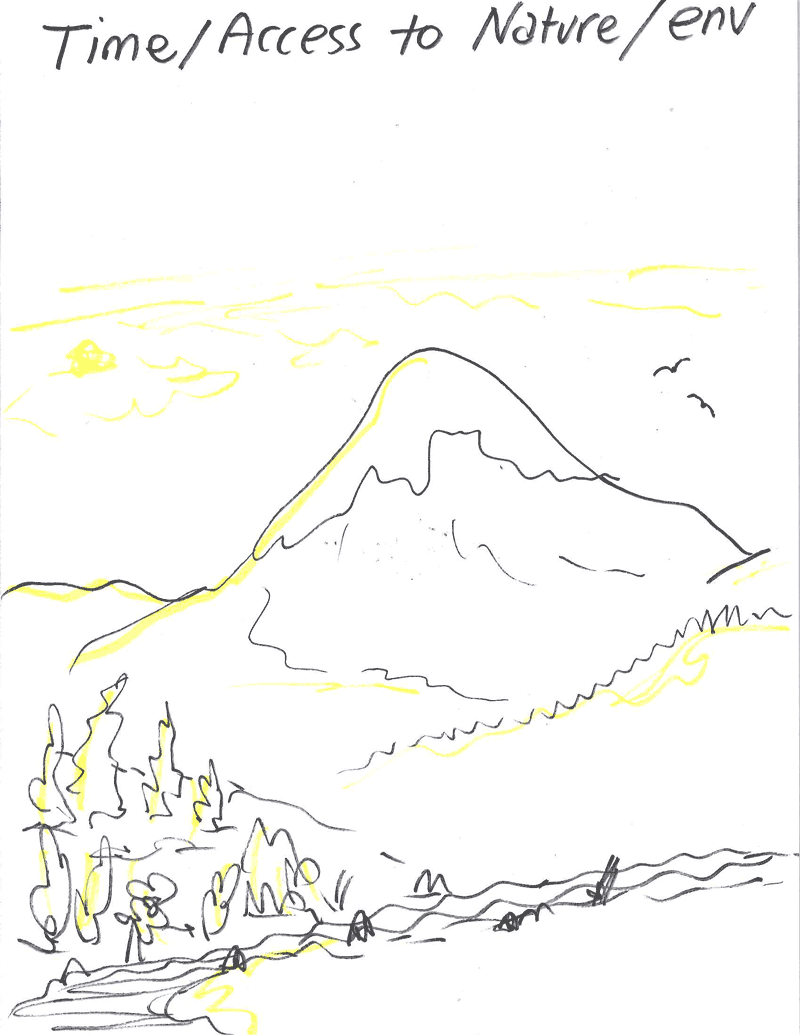 Hand drawn image of nature scene